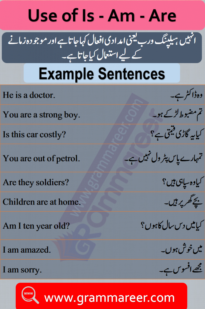 Use of is am are with Urdu / Hindi Translation - 50 Sentences of daily use for spoken English for beginners with Urdu meanings download PDF free, Basic English grammar in Urdu, Learn English grammar with URDU Meanings free, Sentences using is, am, are, Basic English lessons with Urdu