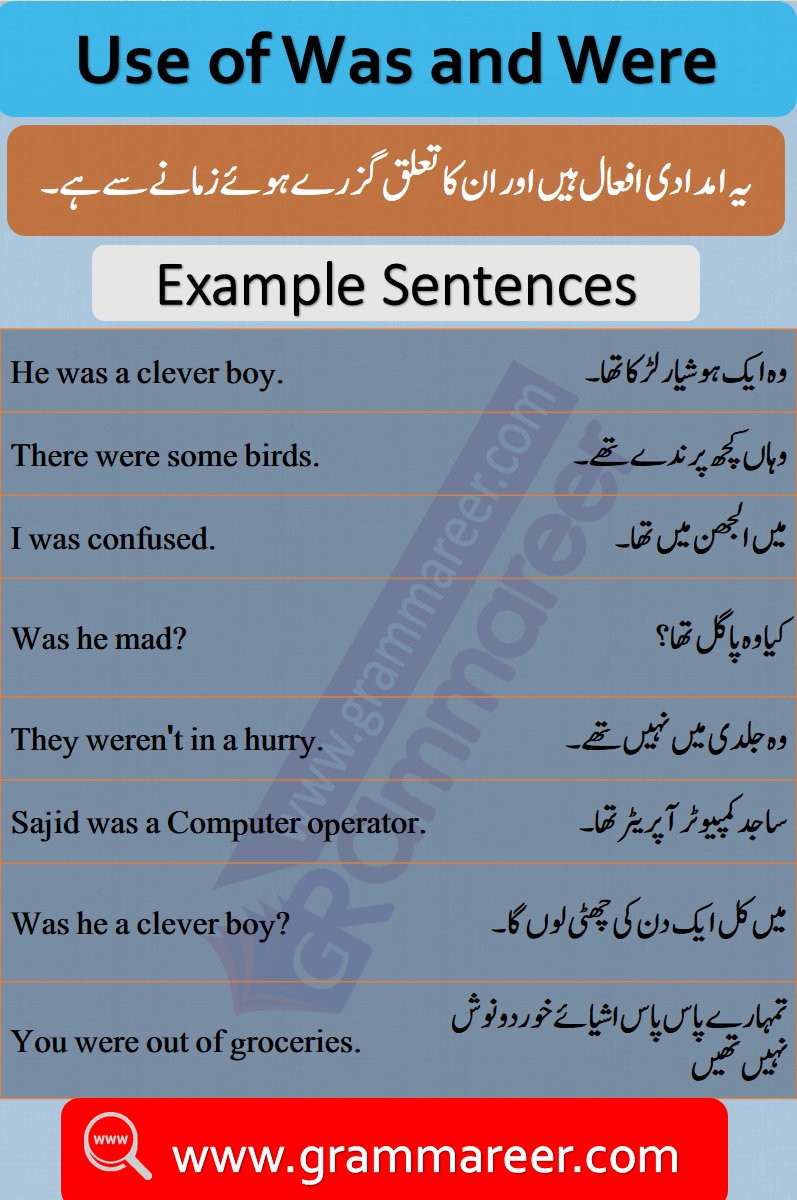Use of was were with Urdu Translation - 50 Sentences of daily used for spoken English for beginners Download PDF free, Basic English lessons in Urdu, Spoken English lessons with Urdu meanings, English lessons for beginners in Urdu, English for basic level in Urdu.