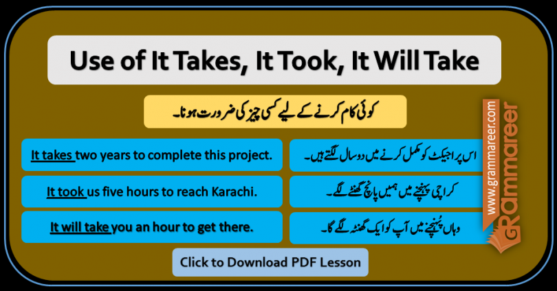 It Takes, It Took, It Will Take in Urdu translation sentences of daily use for speaking practice with PDF. Use of It Takes, It Took, It Will Take with English to Urdu translation example sentences of daily use