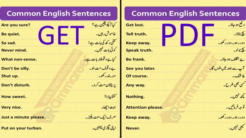 Spoken English Sentences with Urdu / Hindi Translation