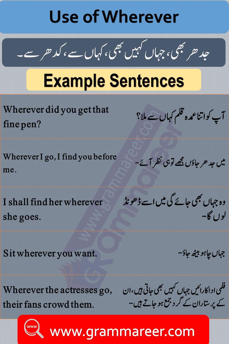 Use of wherever, Question words in Urdu, Wh Question words, English Grammar lesson in Urdu, Basic Grammar in Urdu