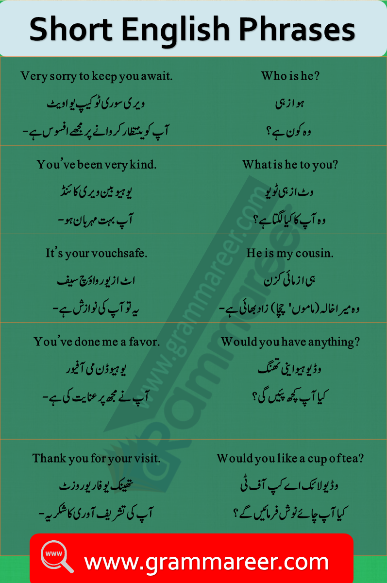 Short Phrases of daily use with Urdu Translation PDF, English Sentences, English translation, English to Urdu