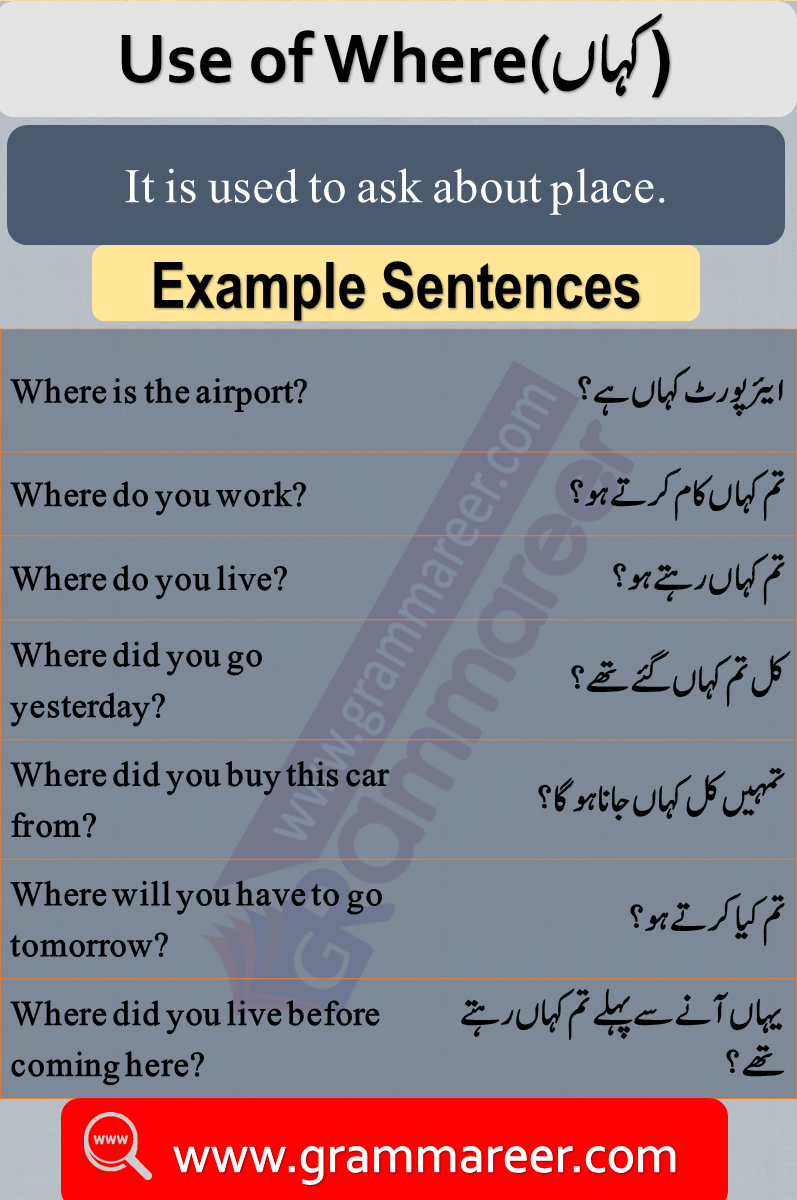 Use of where, Question words in Urdu, Wh Question words, English Grammar lesson in Urdu, Basic Grammar in Urdu