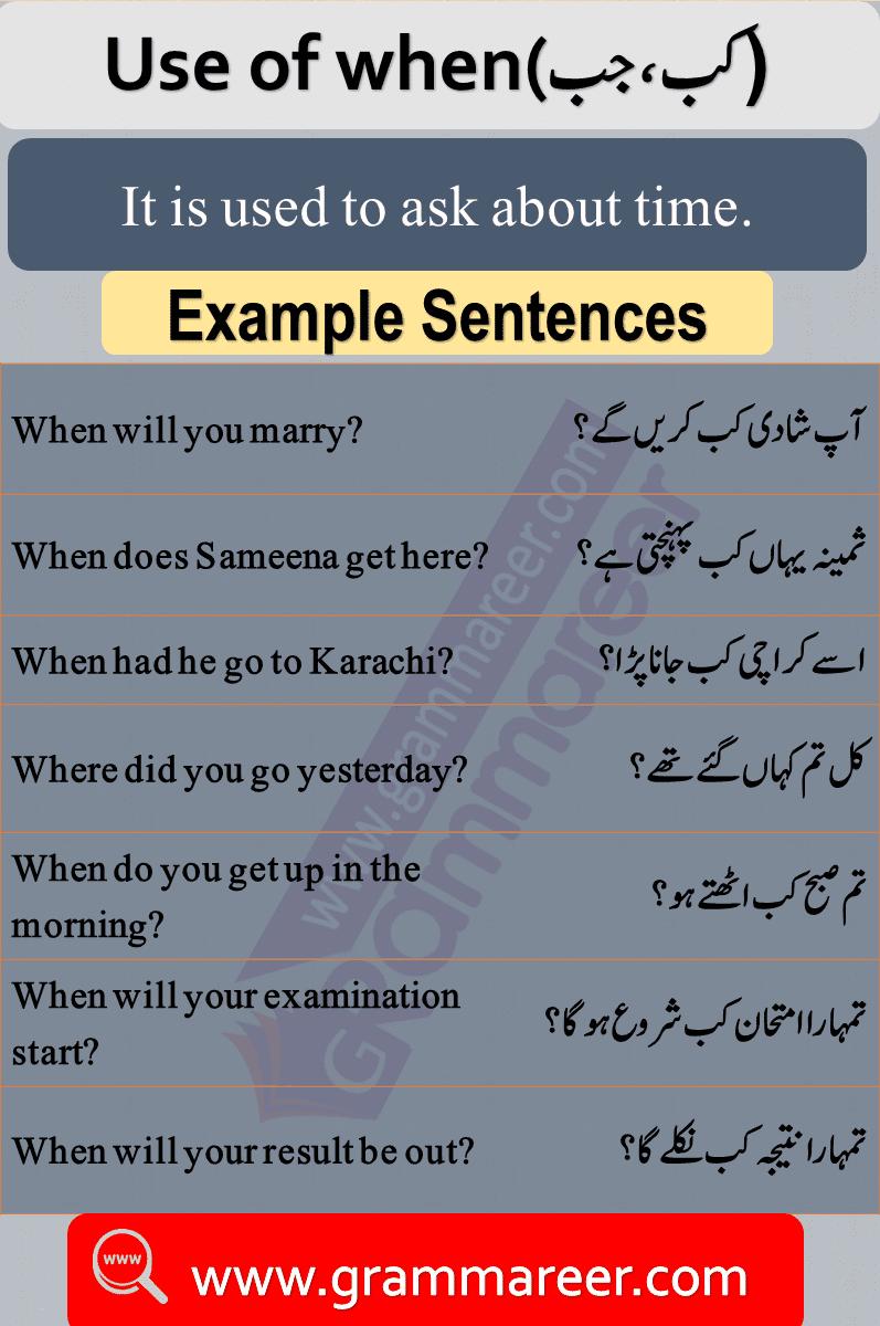 Question words in Urdu, Wh Question words, Use of when in Urdu, English Grammar lesson in Urdu, Basic Grammar in Urdu