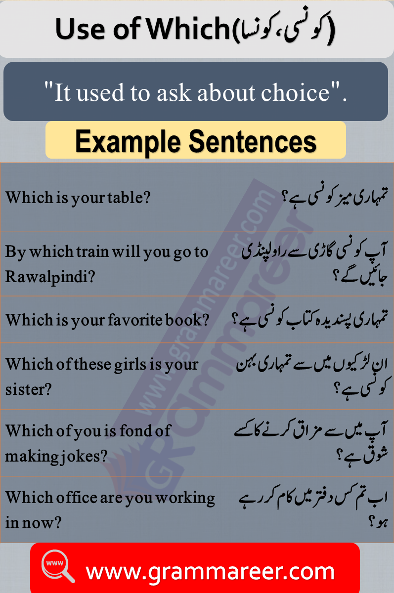Use of which in Urdu, Question words in Urdu, Wh Question words, English Grammar lesson in Urdu, Basic Grammar in Urdu