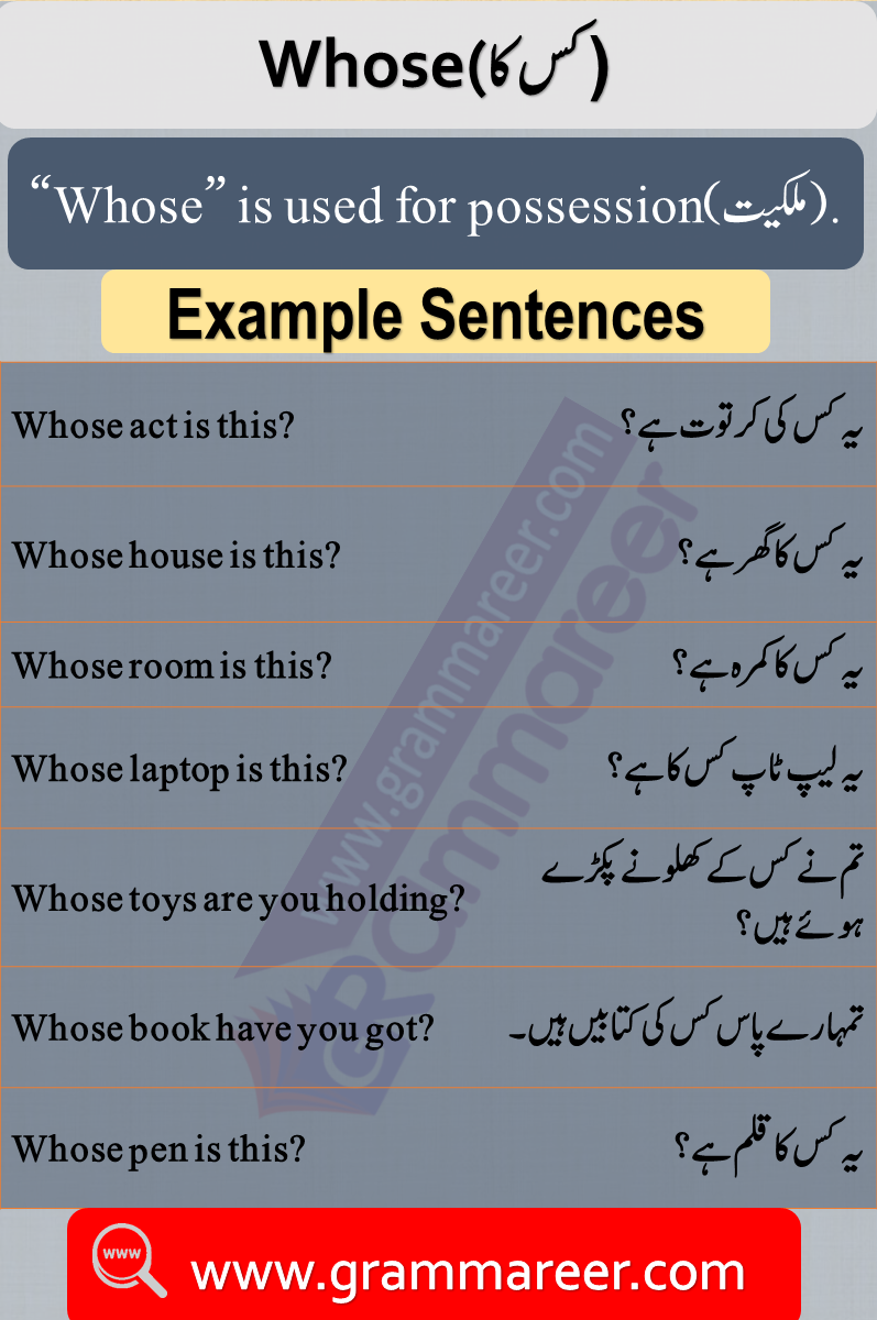 Use of whose in Urdu, Question words in Urdu, Wh Question words, English Grammar lesson in Urdu, Basic Grammar in Urdu