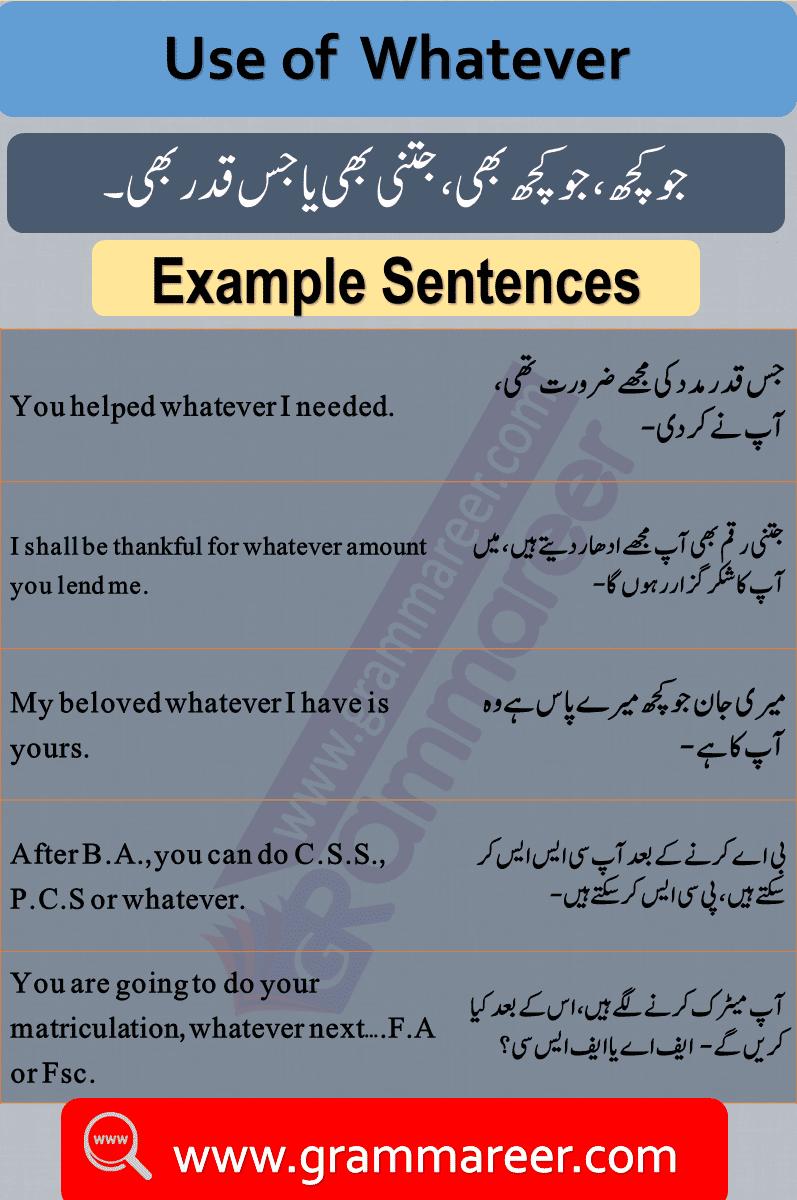 Use of whatever, Question words in Urdu, Wh Question words, English Grammar lesson in Urdu, Basic Grammar in Urdu