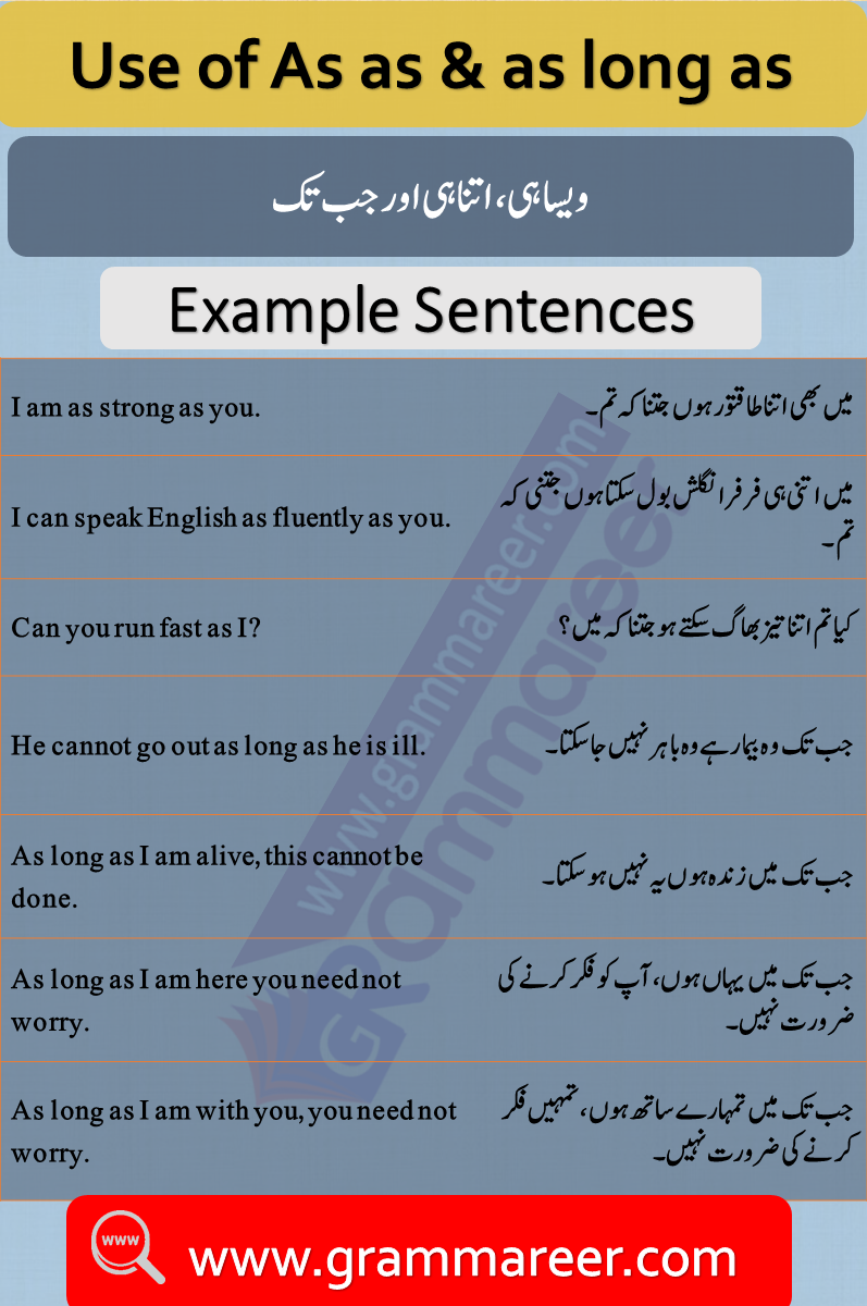 As as and As long as in Urdu Translation example sentences, Basic English Grammar, Grammar lessons in Urdu, Spoken English Course in Urdu, English Speaking
