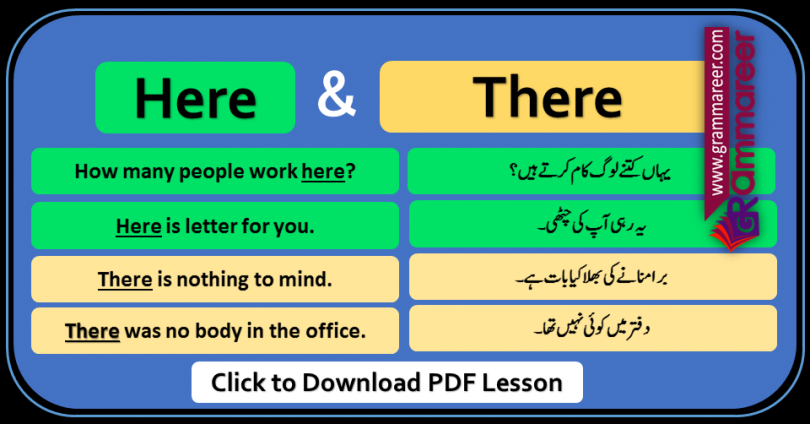 Use of here & there with Urdu Translation / Examples sentences, Basic English Grammar, Grammar lessons in Urdu, Spoken English Course in Urdu, English Speaking