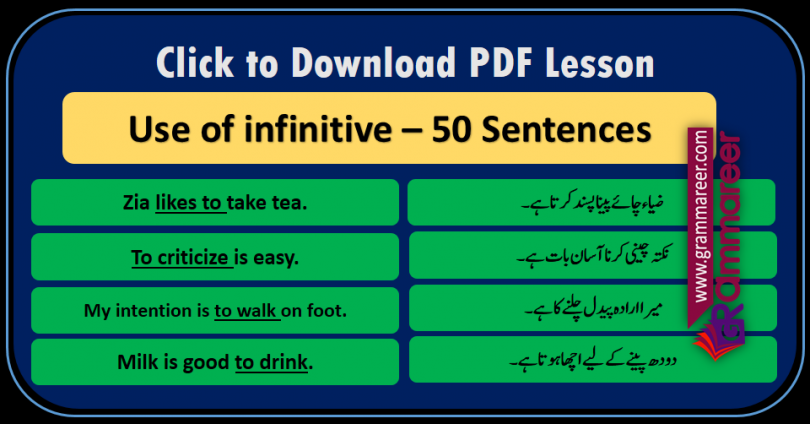 Use of infinitive with Urdu Translation PDF, Basic English lessons in Urdu, Spoken English lessons with Urdu meanings, English lessons for beginners in Urdu, English for basic level in Urdu, English Sentences in Urdu