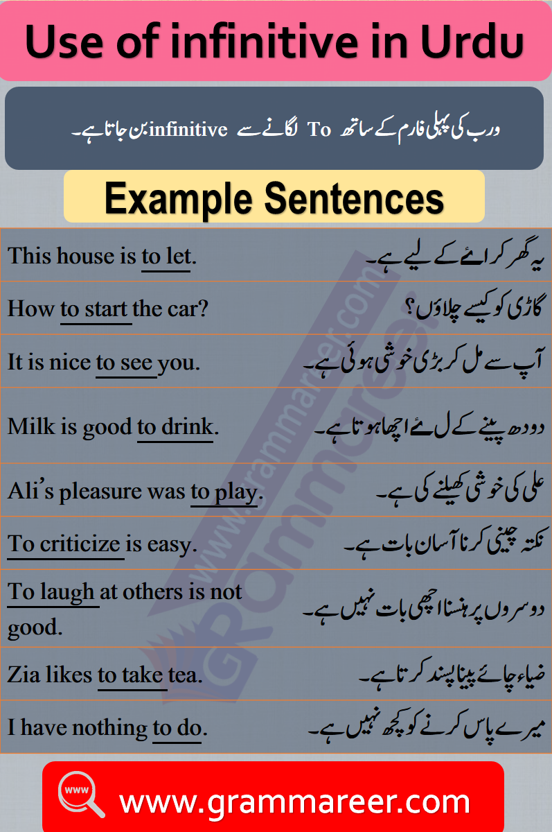 Use of infinitive with Urdu Translation PDF, Basic English lessons in Urdu, Spoken English lessons with Urdu meanings, English lessons for beginners in Urdu, English for basic level in Urdu