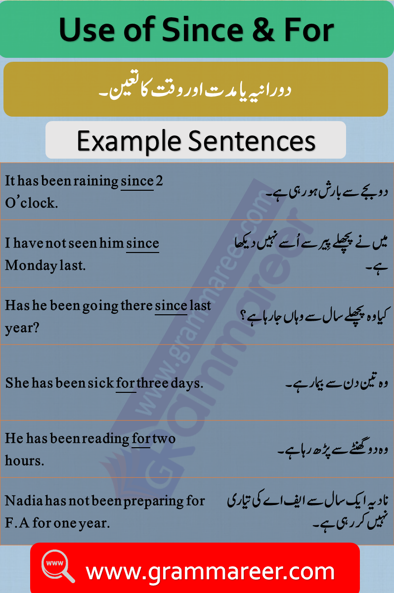 Use of since, Use of for, Since vs for, Basic Grammar in Urdu, English Grammar, Spoken English Course, English through Urdu