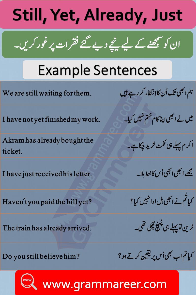 Yet Still Already Just Usage with Urdu Translation. Basic English Grammar in Urdu, Spoken English Course in Pakistan
