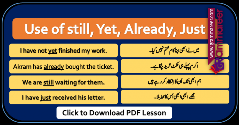 Yet Still Already Just Usage with Urdu Translation. Basic English Grammar in Urdu, Spoken English Course in Pakistan