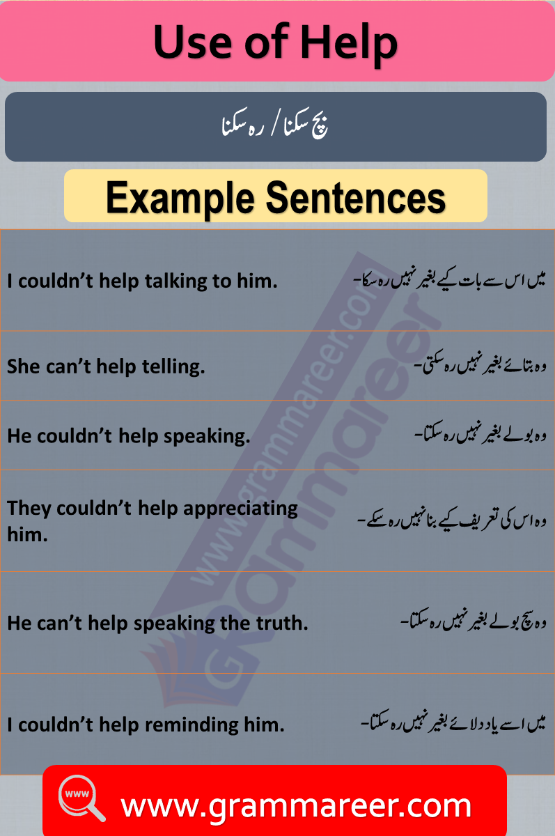 Use of help in Urdu, Expressions, Structures, Basic grammar lessons, use of conjunctions