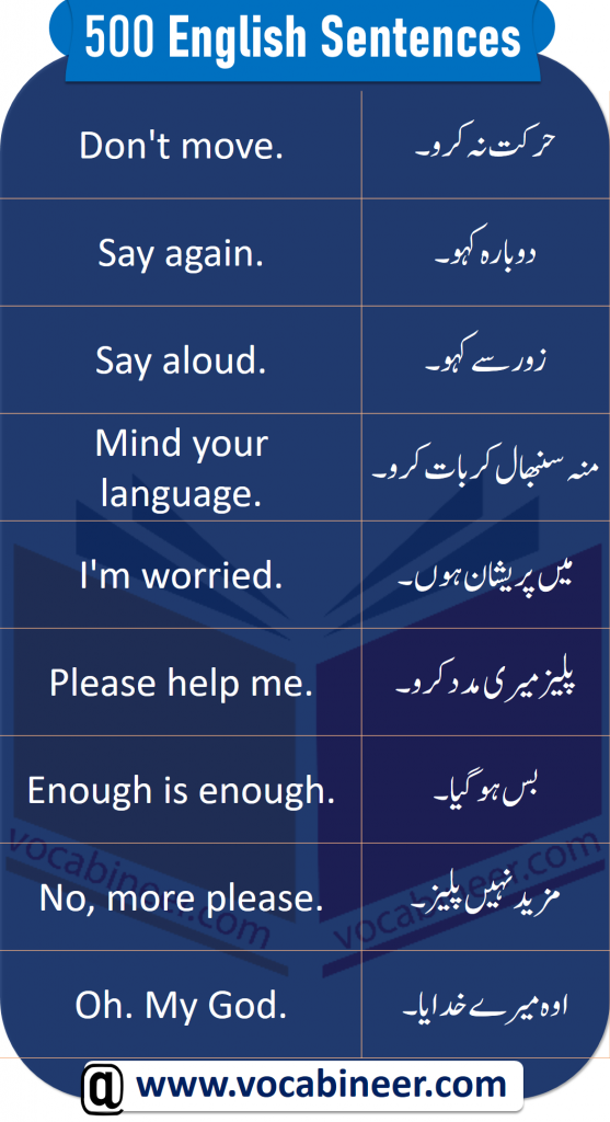 Spoken English Sentences with Urdu Translation learn 200 Best Urdu and Hindi to English sentences translation for daily use English speaking with PDF.