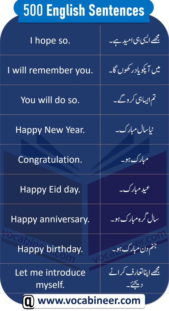 Spoken English Sentences with Urdu Translation learn 200 Best Urdu and Hindi to English sentences translation for daily use English speaking with PDF.