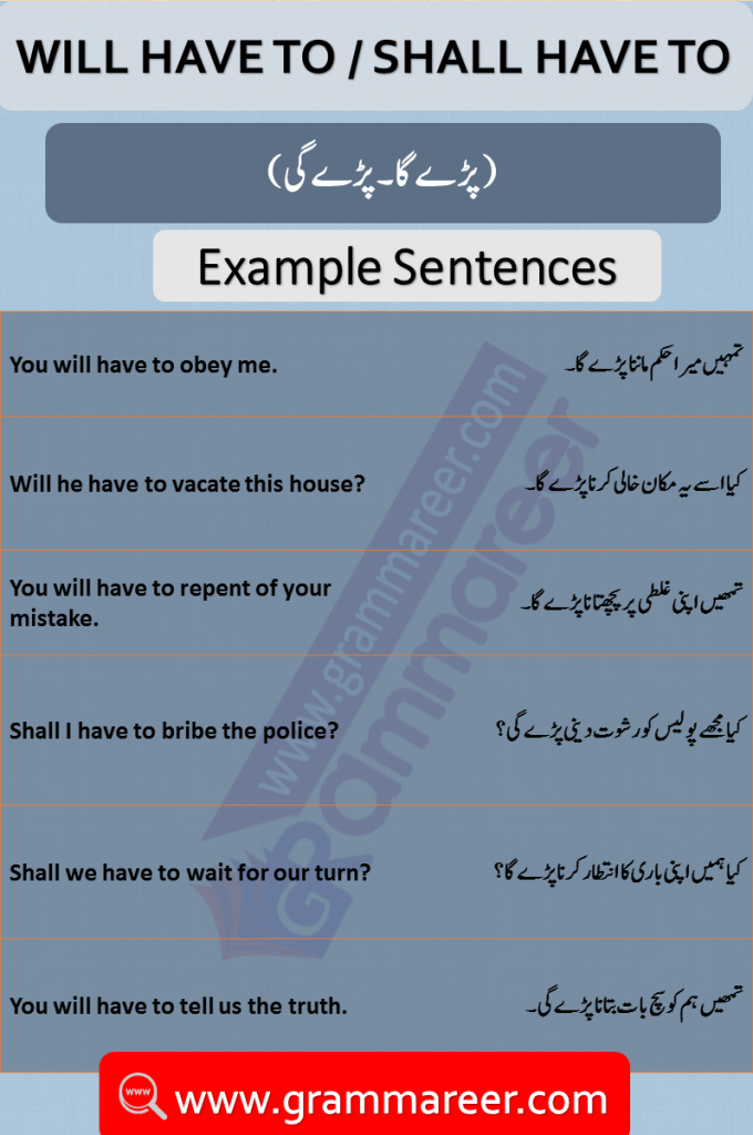 WILL HAVE TO Use with Urdu Translation, Use of Will have to with Urdu Translation. Basic English Grammar in Urdu, WILL HAVE TO Grammar in URDU, SHALL HAVE TO IN URDU