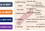Use of MAY, MIGHT, MAY HAVE and MIGHT HAVE in Urdu Example Sentences PDF Learn Use of MAY MIGHT MAY HAVE and MIGHT HAVE with URDU translation and English to Urdu example Sentences of daily used