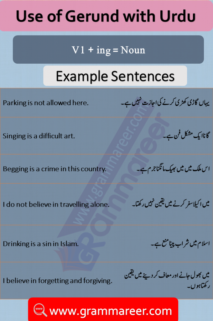 Use of Gerund with Urdu Translation and Examples sentences of daily use for practice. Gerund in Urdu, What is a gerund, Gerund use with examples in Urdu, English Grammar Lessons in Urdu, English Speaking Course in Urdu