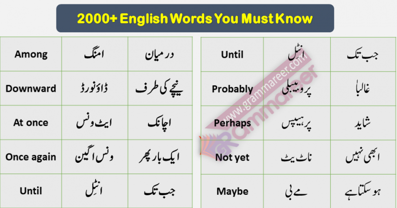 Basic English Vocabulary Words in Urdu,2000 Urdu words, List of Beginners English Words with Urdu meanings, Spoken English Course Pakistan, English Urdu Course Pakistan, Online English Course Pakistan, English with Sir Asim, English with Sir Qasim
