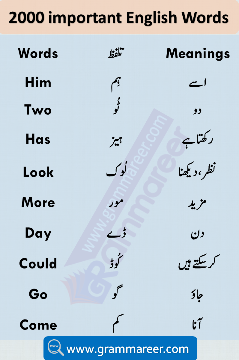 Urdu Vocabulary Words with Meaning and Pronunciation Learn 2000 Words Used in Daily life English speaking. Most important English vocabulary in Urdu for spoken English. Download English vocabulary words with meanings in Urdu list PDF. English to Urdu Vocabulary Book PDF Download Free containing more than 3000 English words with their meanings.