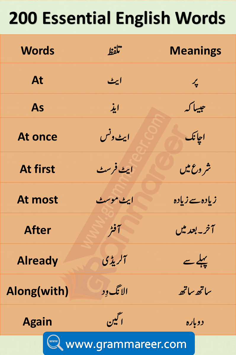 Basic English Vocabulary Words in Urdu,List of Beginners English Words with Urdu meanings, Spoken English Course Pakistan, English Urdu Course Pakistan, Online English Course Pakistan, English with Sir Asim, English with Sir Qasim
