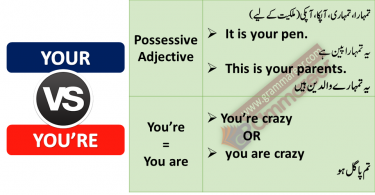 Use of Your and You're with Urdu translation and PDF this basic English grammar in Urdu lesson about learning use of Your and You're with Urdu example of daily used, English speaking course in Urdu