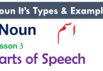 Learn Noun and its Types in Urdu Translation with Examples . Types of Noun in Urdu ( Common Noun in Urdu, Proper Noun in Urdu, Collective Noun in Urdu, Material Noun in Urdu, Abstract Noun in Urdu), Compound Noun in Urdu and Noun cases in Urdu, Parts of Speech in Urdu PDF