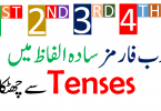 12 Tenses in Urdu with Examples Learn 12 Tenses in Urdu PDF, present indefinite tense, present continuous tense, present perfect tense, present perfect continuous tense, Past indefinite tense, Past continuous tense, Past perfect tense, Past perfect continuous tense, Future indefinite tense, Future continuous tense, Verbs forms usage with Examples, Use of First form of Verb, Use of Second form of Verb, Use of Third form of Verb, Use of ing form of verb