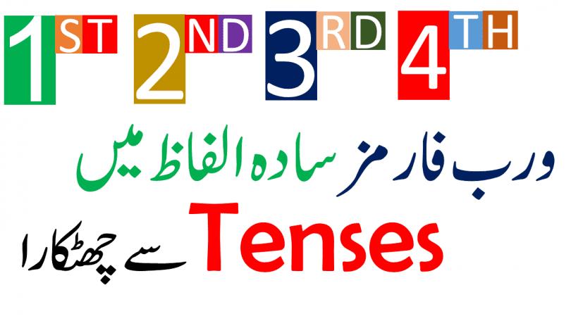12 Tenses in Urdu with Examples Learn 12 Tenses in Urdu PDF, present indefinite tense, present continuous tense, present perfect tense, present perfect continuous tense, Past indefinite tense, Past continuous tense, Past perfect tense, Past perfect continuous tense, Future indefinite tense, Future continuous tense, Verbs forms usage with Examples, Use of First form of Verb, Use of Second form of Verb, Use of Third form of Verb, Use of ing form of verb