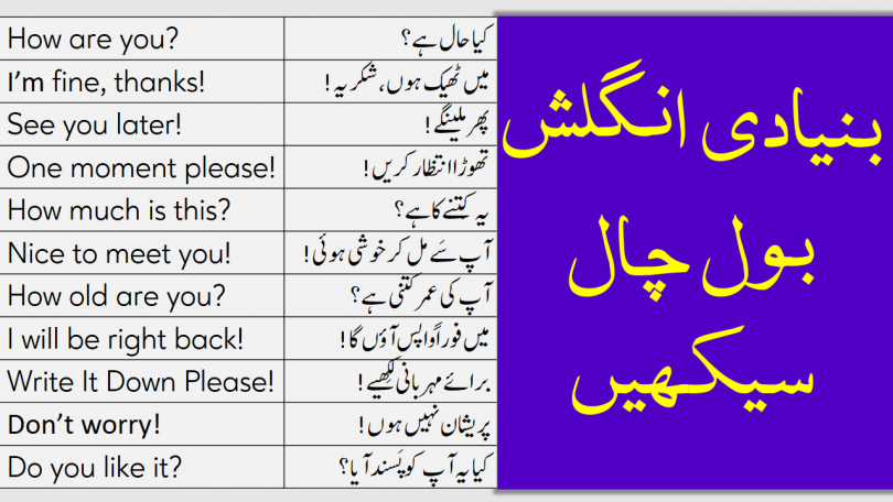 English Conversation Sentences with Urdu and Hindi Translation