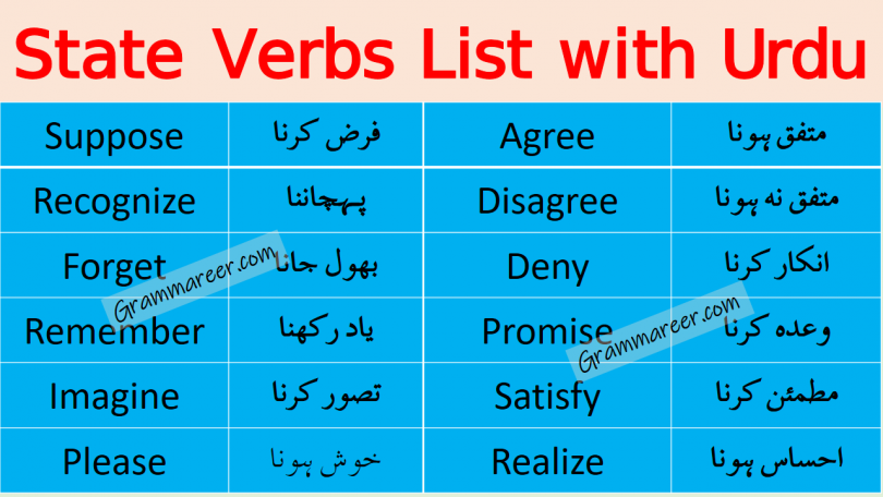 State Verbs List in English with Urdu or Hindi download PDF book learn useful stative verbs list in Urdu and Hindi meanings for enhancing your English vocabulary.