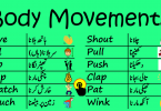 Body Movement Verbs in English with Urdu Meanings, Body actions in Urdu and Hindi, Body movements vocabulary