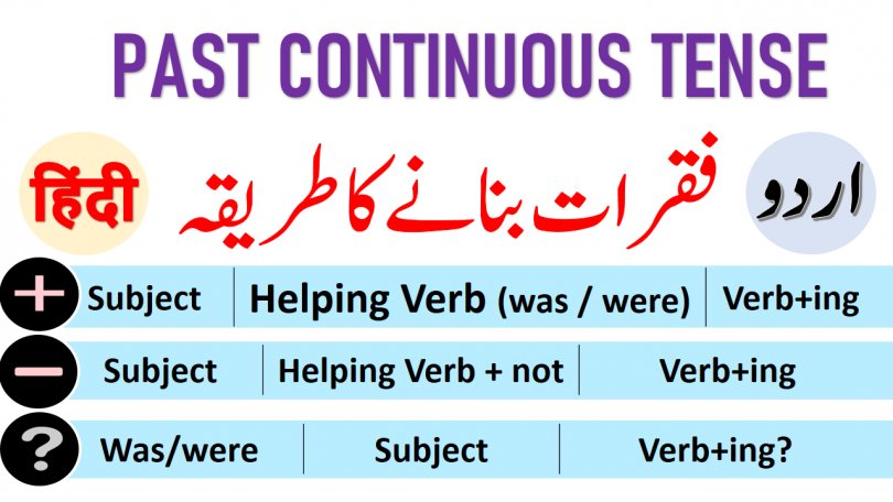 Past Continuous Tense in Urdu with Examples and PDF Learn Past Continuous tense in Urdu with examples sentences, uses and PDF Tenses in Urdu Tenses in Hindi Learn 12 Tenses in Urdu PDF English tenses table in Urdu PDF learn English verb tenses in Urdu