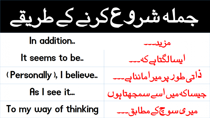 Ways to Start a Sentence with Urdu Translation let us learn some important English Sentences to start a conversation in English with Urdu translation.