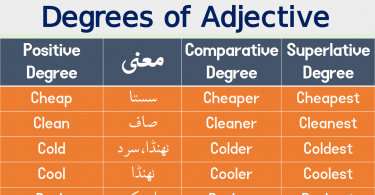 Degrees of Adjectives (Comparative and Superlative) in Urdu learn degrees of comparison and comparative degree in English with Urdu meanings