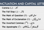Punctuation and Capital Letters in English with Urdu learn Punctuation marks rules and uses Comma ,The Full Stop ,The Mark of Question , The Mark of Exclamation , The Inverted Commas , The Apostrophe