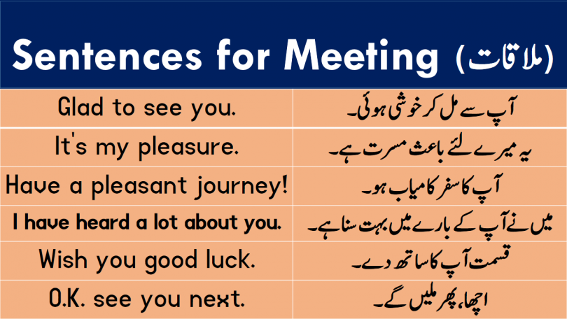 Sentences About Meeting with Urdu or Hindi Translation learn English sentences for meeting and parting with Urdu and Hindi translation for improving your English speaking skills.