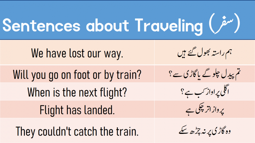 Sentences About Traveling with Urdu or Hindi Translation learn common English sentences that you can use while traveling somewhere with Urdu and Hindi translation for improving your English speaking skills.