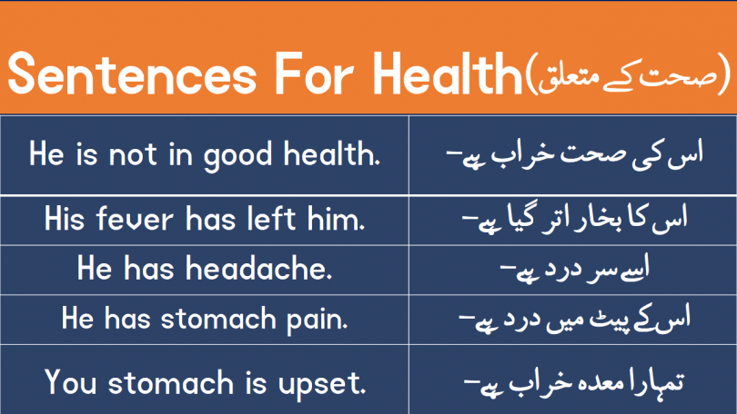 Health and Ailments Related Sentences with Urdu or Hindi learn English sentences for ailment and health with Hindi and Urdu Translation for improving your English speaking skills.