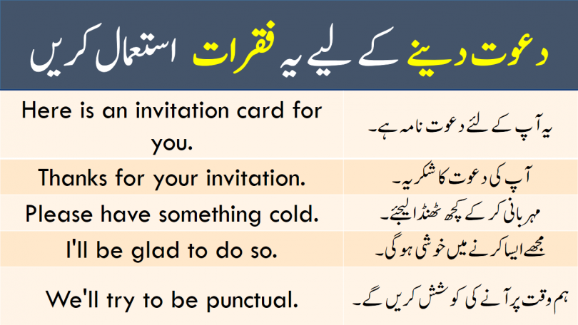 Sentences for Invitation with Urdu or Hindi Translation learn common English sentences for inviting someone on a special day like a party, anniversary and others with Urdu and Hindi Translation.