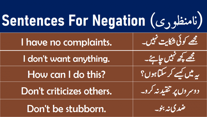 Sentences For Negation with Urdu or Hindi Translation learn daily used English sentences about negation with Hindi and Urdu translation for improving your English speaking skills.