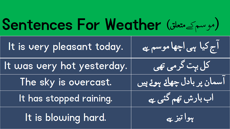 Sentences For Weather and Climate with Urdu or Hindi learn useful English Sentences about climate and weather with Hindi and Urdu translation for improving your English speaking skills.