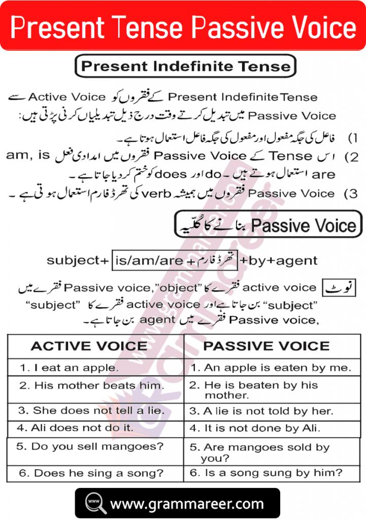 present indefinite / simple tense passive voice with Urdu explanation