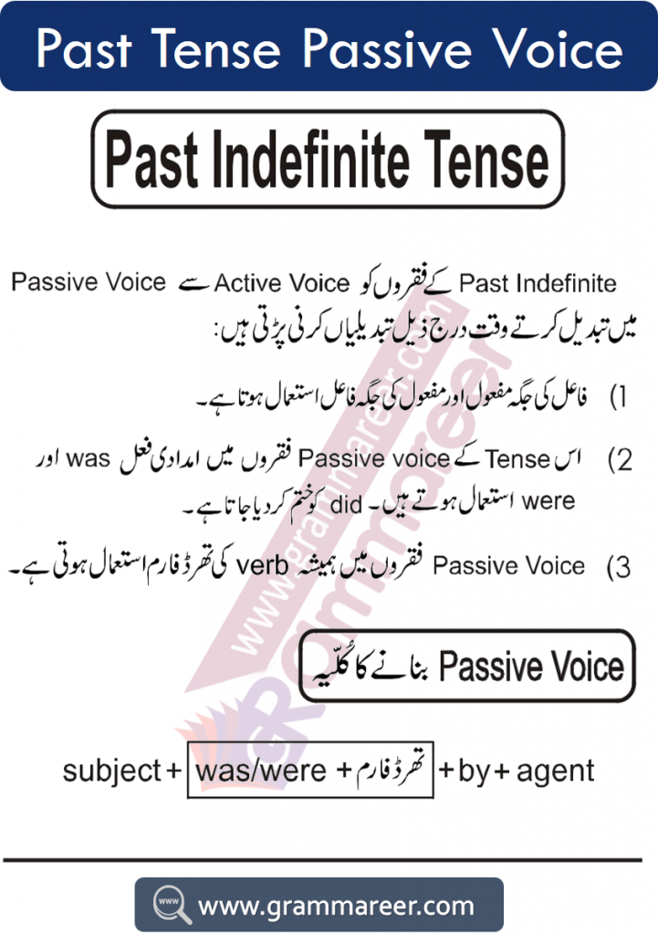 Past indefinite passive voice with examples and Urdu explanation