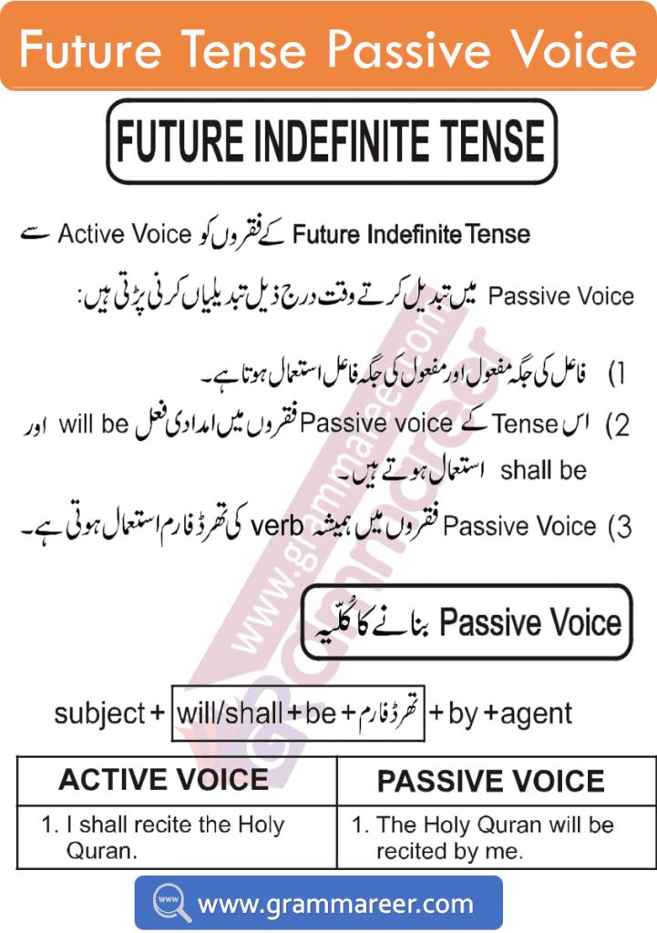 Future indefinite passive voice with Examples in Urdu