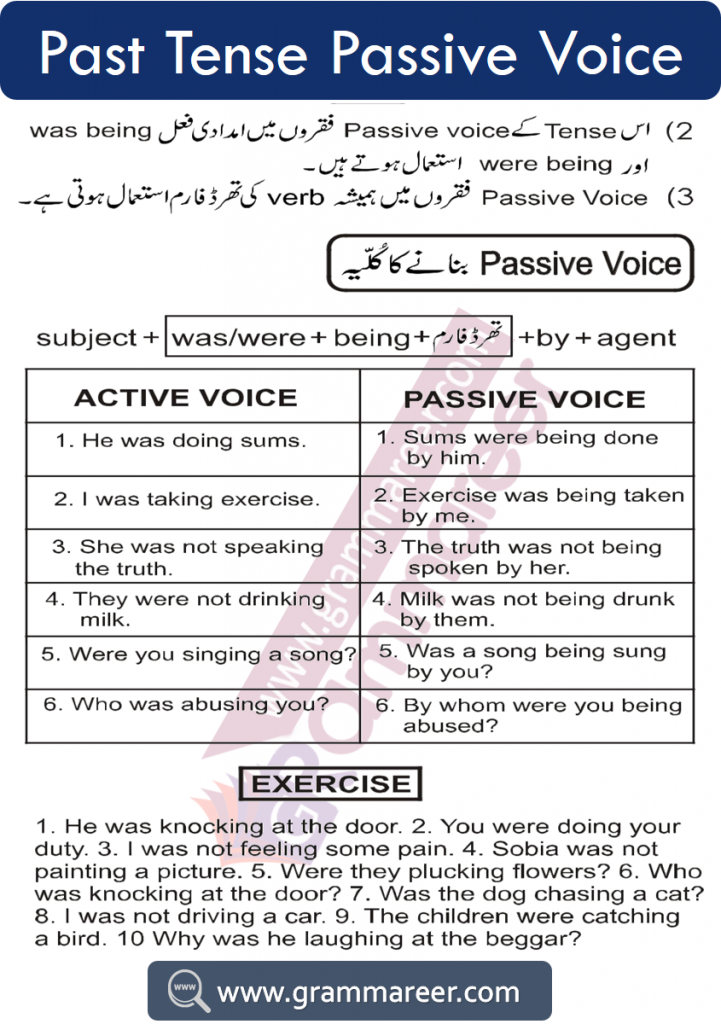 Past continuous passive voice with examples and Urdu explanation
