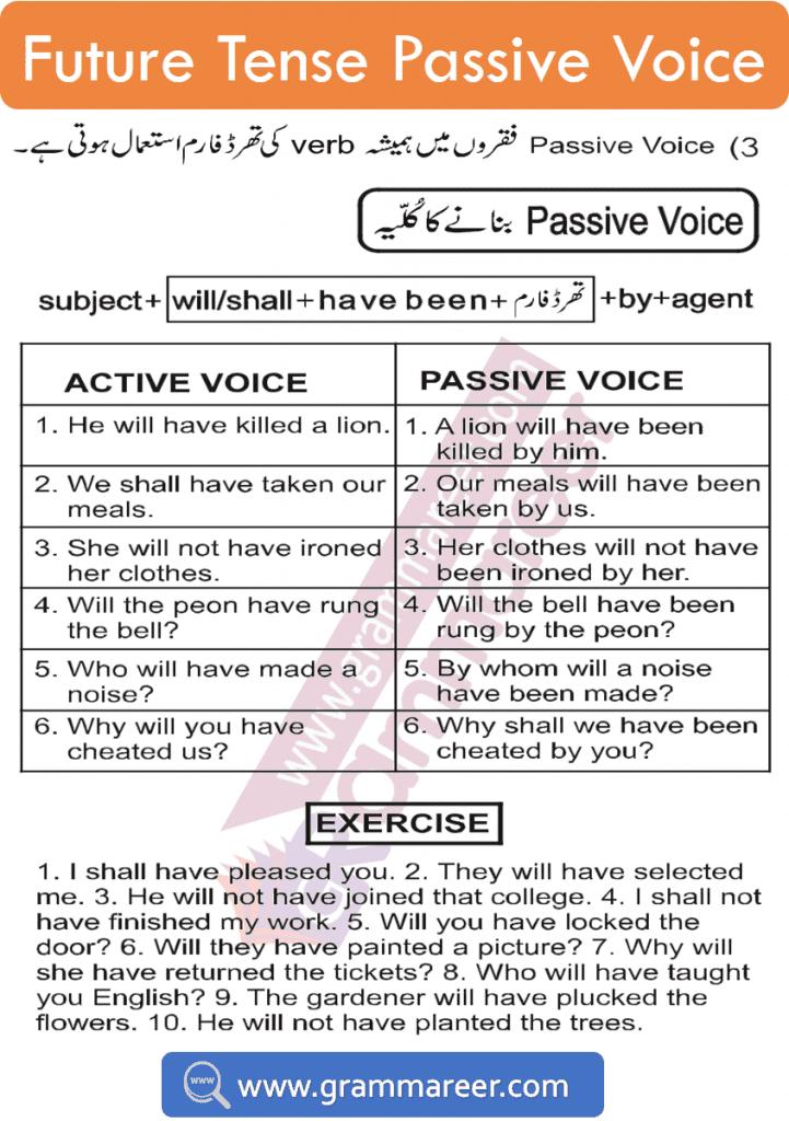 Future perfect passive voice in Urdu
