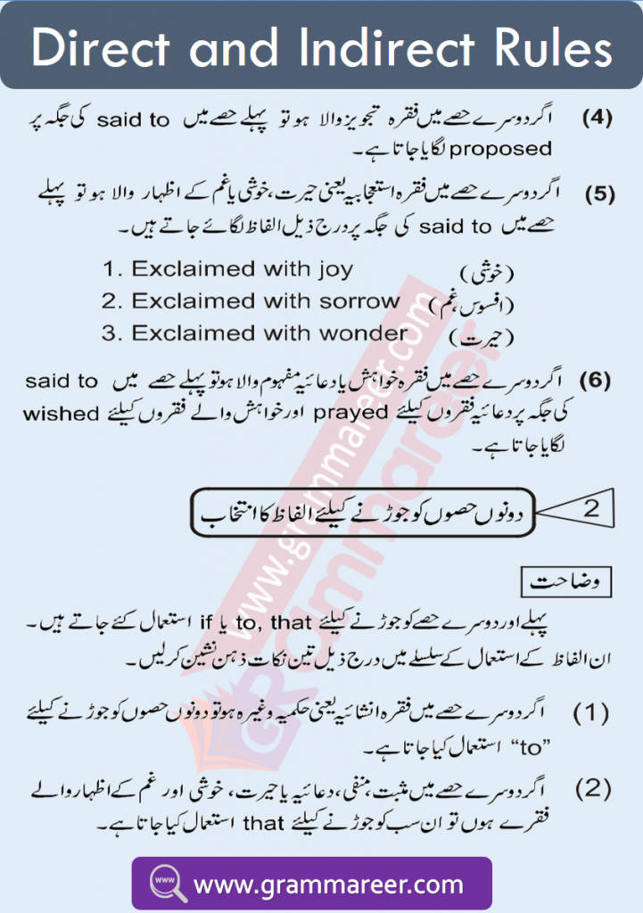 Direct and Indirect rules in Urdu and Hindi